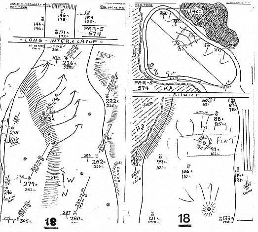 How To Make A Golf Yardage Book – PGA Tour Style