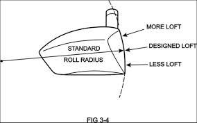 vertical gear effect