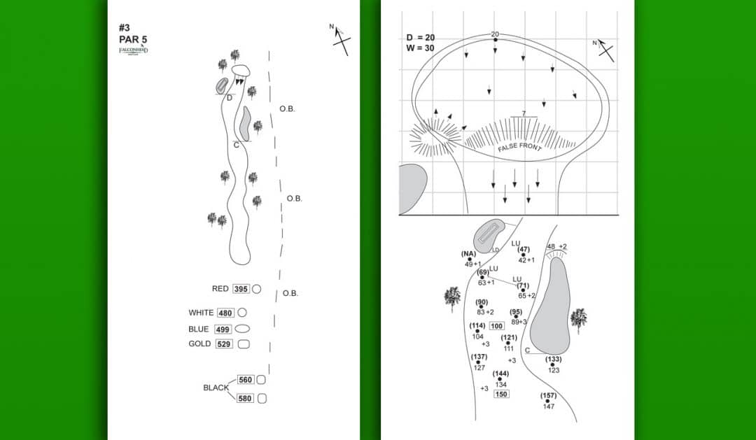 picture regarding Printable Yardage Books known as How in direction of Create a Tailor made Golfing Yardage Guide Getting Google Entire world
